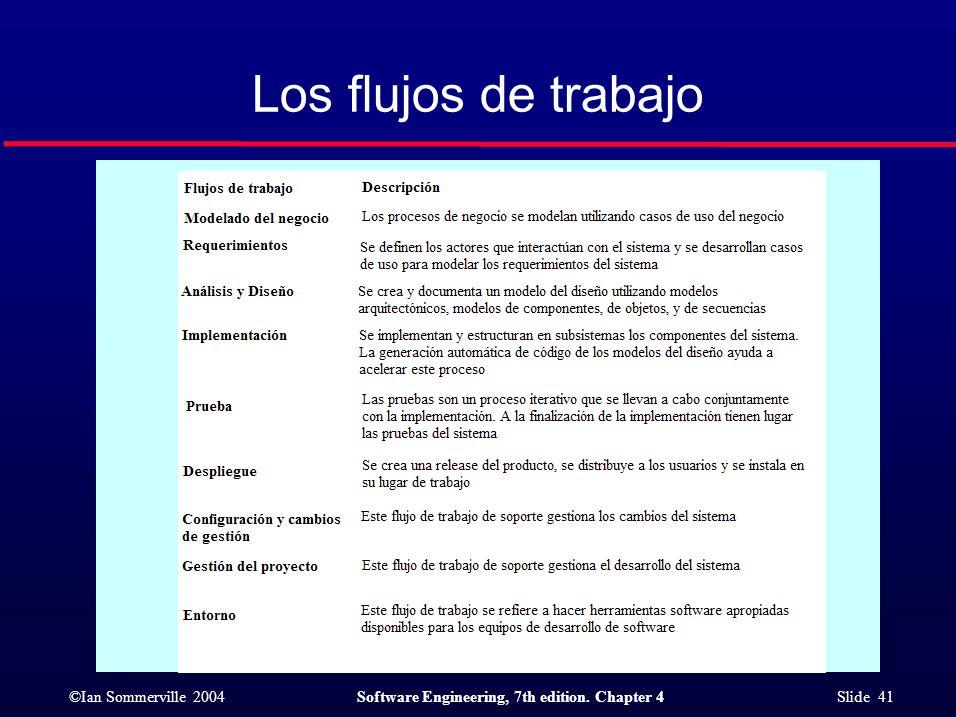 ©Ian Sommerville 2004Software Engineering, 7th edition. Chapter 4 Slide 41 Los flujos de trabajo
