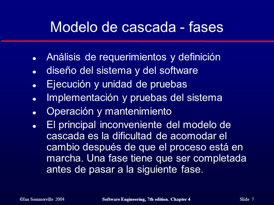 ©Ian Sommerville 2004Software Engineering, 7th edition. Chapter 4 Slide 38 Fases del RUP