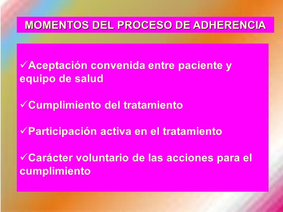 MOMENTOS DEL PROCESO DE ADHERENCIA Aceptación convenida entre paciente y equipo de salud Cumplimiento del tratamiento Participación activa en el trata