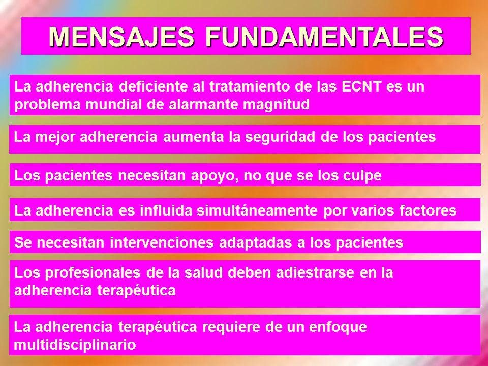 La adherencia deficiente al tratamiento de las ECNT es un problema mundial de alarmante magnitud MENSAJES FUNDAMENTALES La mejor adherencia aumenta la