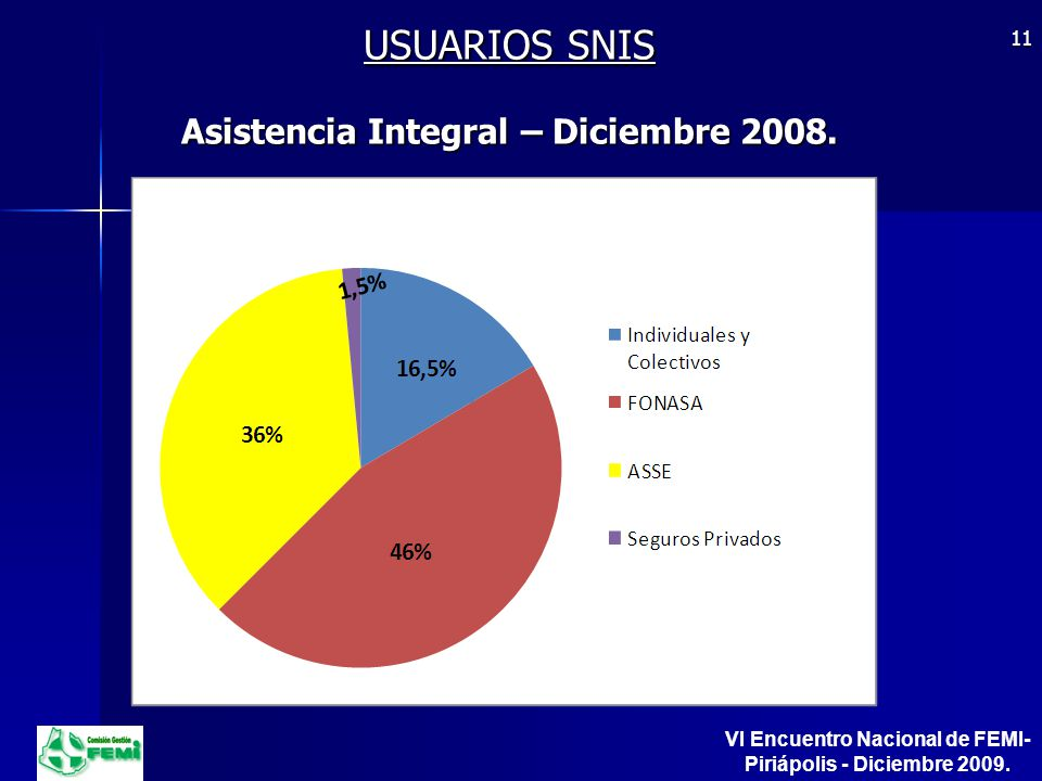 USUARIOS SNIS Asistencia Integral – Diciembre 2008.