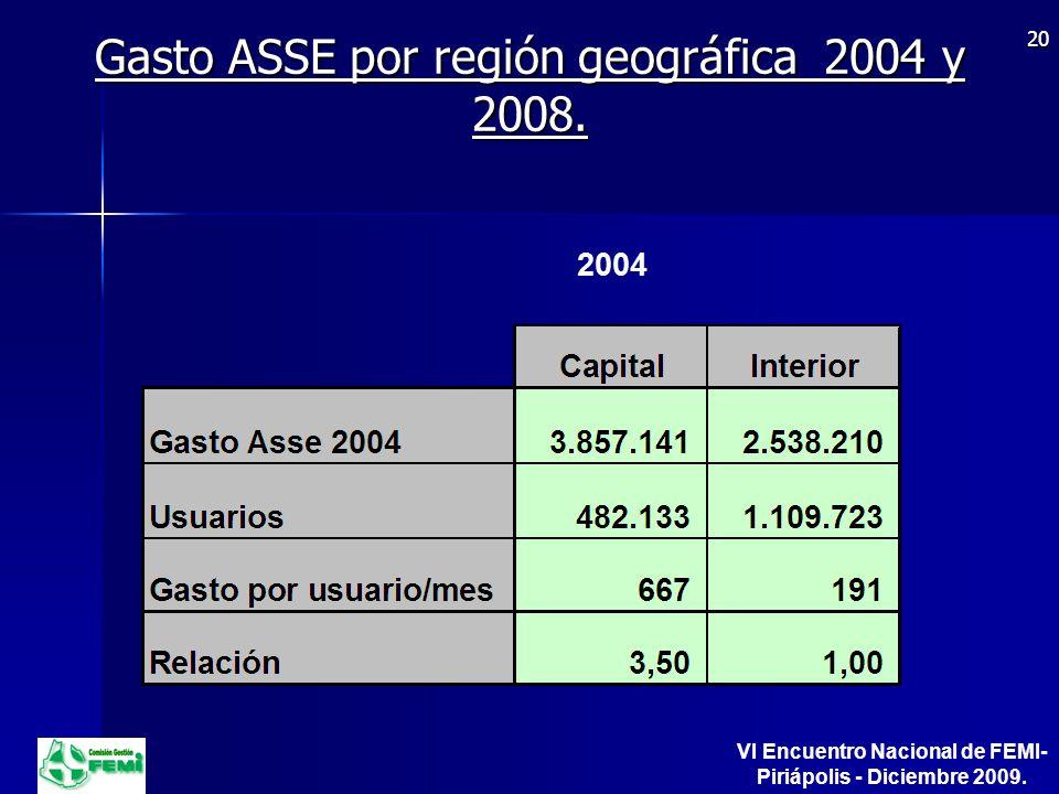 Gasto ASSE por región geográfica 2004 y 2008.