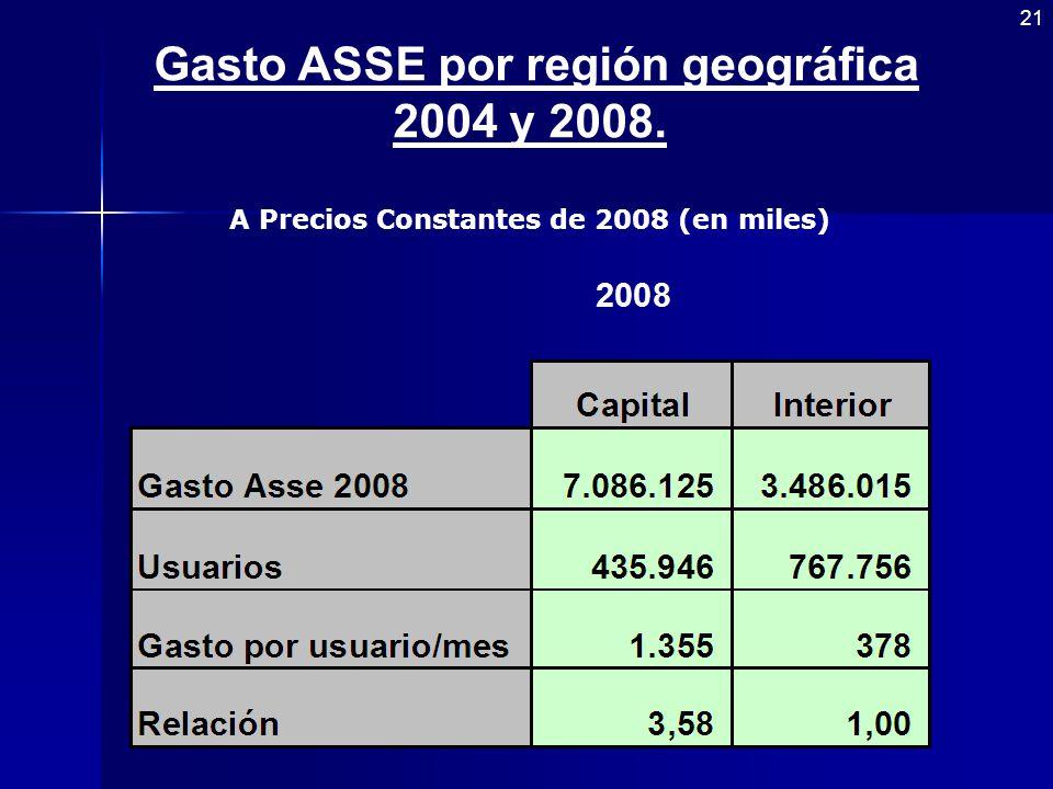 Gasto ASSE por región geográfica 2004 y 2008. A Precios Constantes de 2008 (en miles) 21