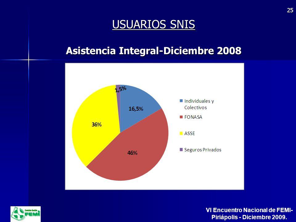 USUARIOS SNIS Asistencia Integral-Diciembre 2008 25 VI Encuentro Nacional de FEMI- Piriápolis - Diciembre 2009.