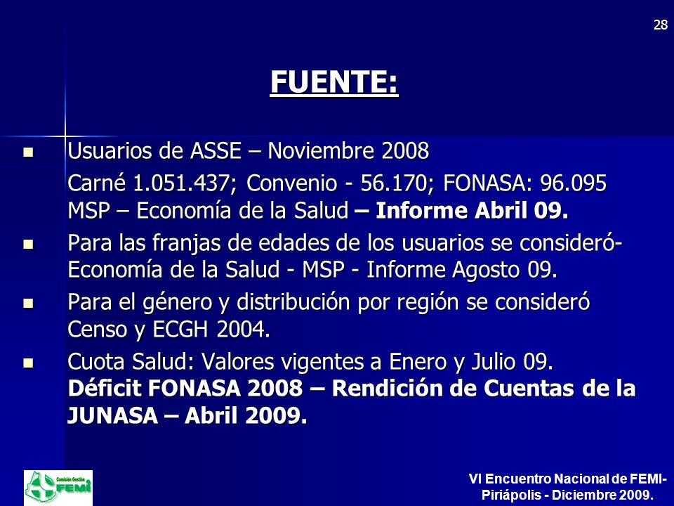 FUENTE: Usuarios de ASSE – Noviembre 2008 Usuarios de ASSE – Noviembre 2008 Carné 1.051.437; Convenio - 56.170; FONASA: 96.095 MSP – Economía de la Salud – Informe Abril 09.