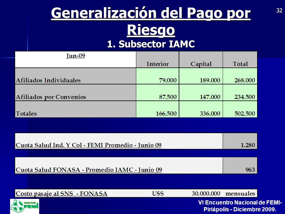 Generalización del Pago por Riesgo 1.