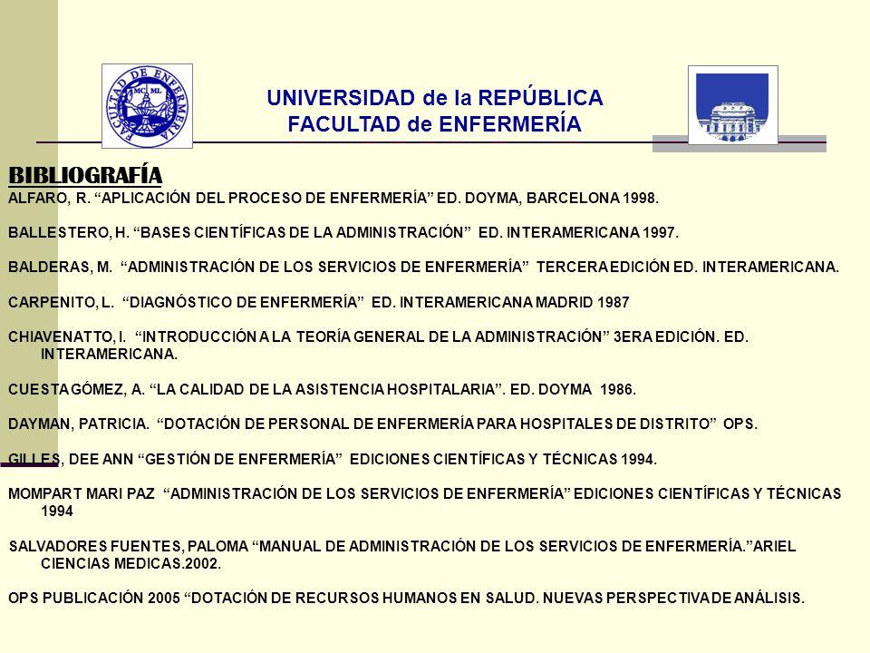 UNIVERSIDAD de la REPÚBLICA FACULTAD de ENFERMERÍA BIBLIOGRAFÍA ALFARO, R. APLICACIÓN DEL PROCESO DE ENFERMERÍA ED. DOYMA, BARCELONA 1998. BALLESTERO,