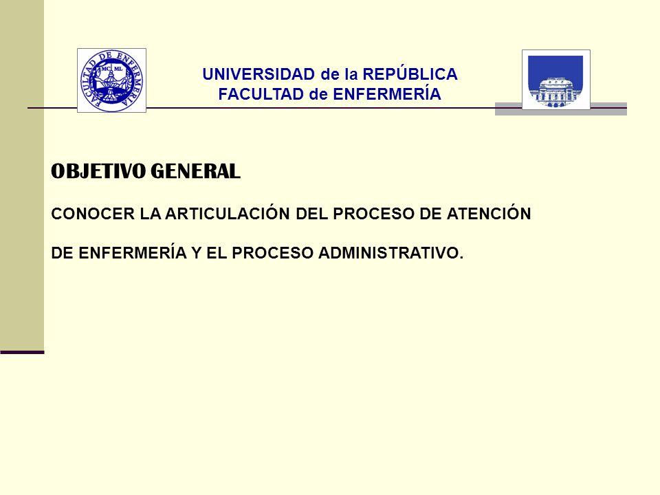 UNIVERSIDAD de la REPÚBLICA FACULTAD de ENFERMERÍA OBJETIVO GENERAL CONOCER LA ARTICULACIÓN DEL PROCESO DE ATENCIÓN DE ENFERMERÍA Y EL PROCESO ADMINIS