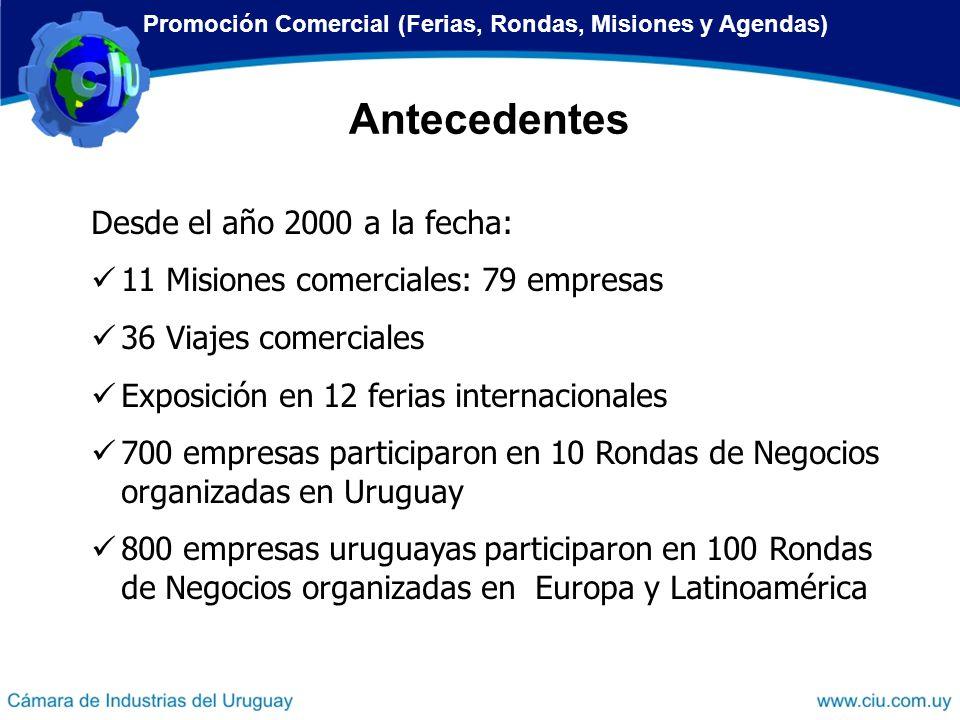 Desde el año 2000 a la fecha: 11 Misiones comerciales: 79 empresas 36 Viajes comerciales Exposición en 12 ferias internacionales 700 empresas particip