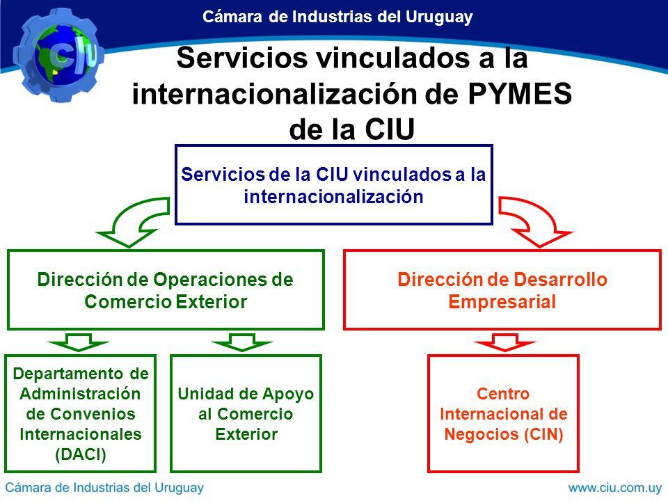 Cámara de Industrias del Uruguay Dirección de Desarrollo Empresarial Dirección de Operaciones de Comercio Exterior Servicios de la CIU vinculados a la