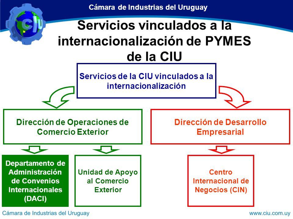 1.Departamento de Administración de Convenios Internacionales (DACI) –Emisión de Certificados de Origen –Asesoramiento al exportador –IVA-Anticipo Cámara de Industrias del Uruguay Servicios vinculados a la internacionalización de PYMES de la CIU