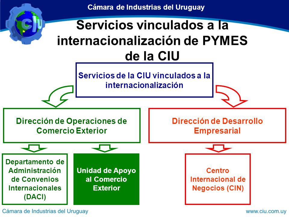 2.Unidad de Apoyo al Comercio Exterior –Nexo entre el Sector Oficial y la CIU en materia de negociaciones comerciales internacionales –Interacción con las Gremiales afiliadas y socios en relación a temas vinculados al comercio exterior.
