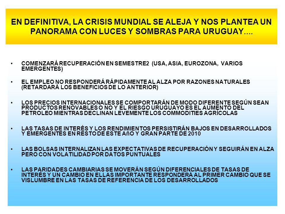 EN DEFINITIVA, LA CRISIS MUNDIAL SE ALEJA Y NOS PLANTEA UN PANORAMA CON LUCES Y SOMBRAS PARA URUGUAY ….
