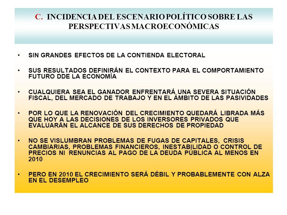 C. INCIDENCIA DEL ESCENARIO POLÍTICO SOBRE LAS PERSPECTIVAS MACROECONÓMICAS SIN GRANDES EFECTOS DE LA CONTIENDA ELECTORAL SUS RESULTADOS DEFINIRÁN EL