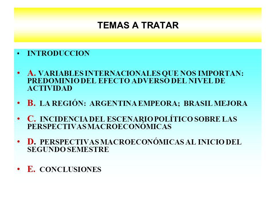 TEMAS A TRATAR INTRODUCCION A.