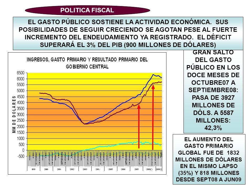 GRAN SALTO DEL GASTO PÚBLICO EN LOS DOCE MESES DE OCTUBRE07 A SEPTIEMBRE08: PASA DE 3927 MILLONES DE DÓLS.