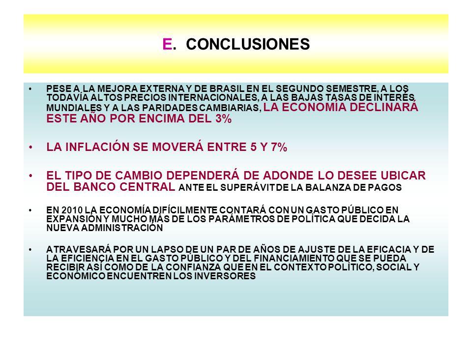 E. CONCLUSIONES PESE A LA MEJORA EXTERNA Y DE BRASIL EN EL SEGUNDO SEMESTRE, A LOS TODAVÍA ALTOS PRECIOS INTERNACIONALES, A LAS BAJAS TASAS DE INTERÉS