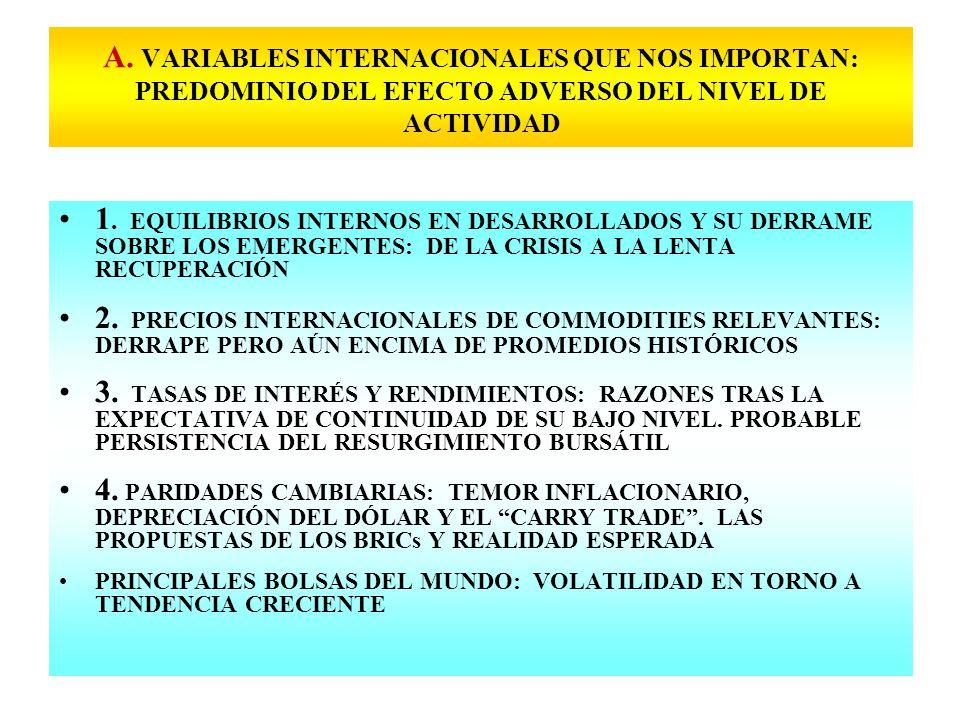 A. VARIABLES INTERNACIONALES QUE NOS IMPORTAN: PREDOMINIO DEL EFECTO ADVERSO DEL NIVEL DE ACTIVIDAD 1. EQUILIBRIOS INTERNOS EN DESARROLLADOS Y SU DERR