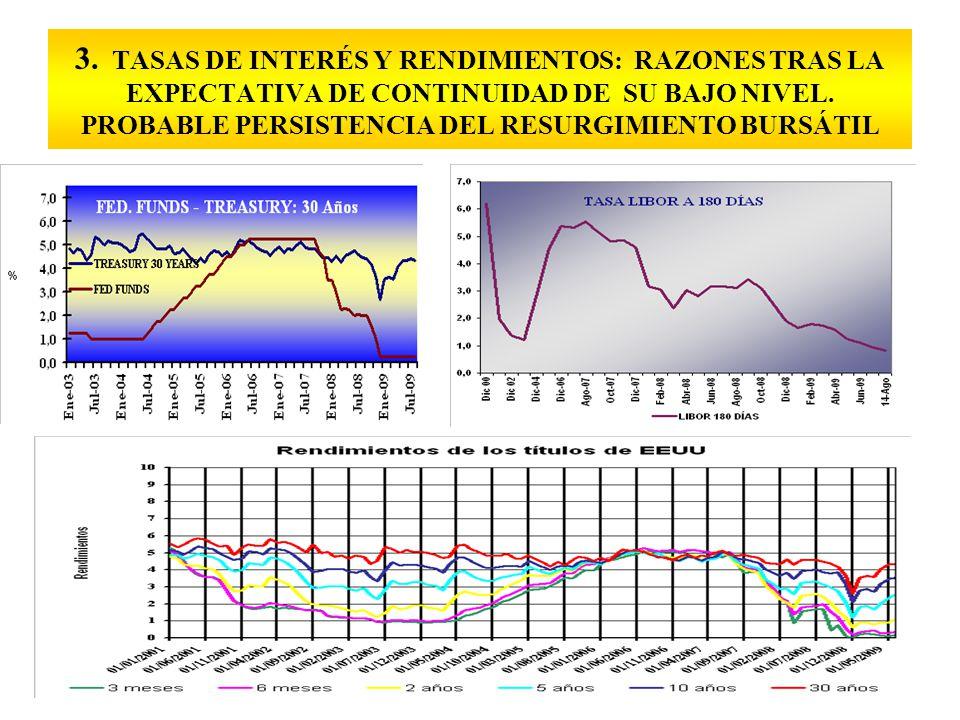 3. TASAS DE INTERÉS Y RENDIMIENTOS: RAZONES TRAS LA EXPECTATIVA DE CONTINUIDAD DE SU BAJO NIVEL.