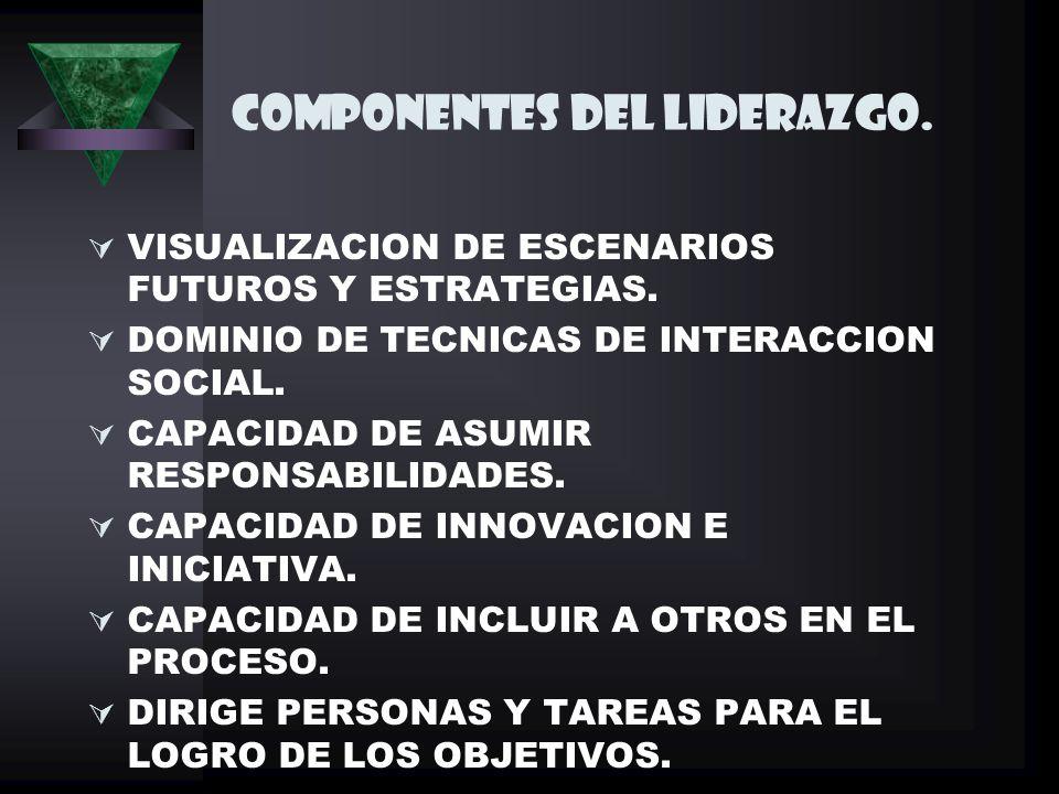 COMPONENTES DEL LIDERAZGO.VISUALIZACION DE ESCENARIOS FUTUROS Y ESTRATEGIAS.