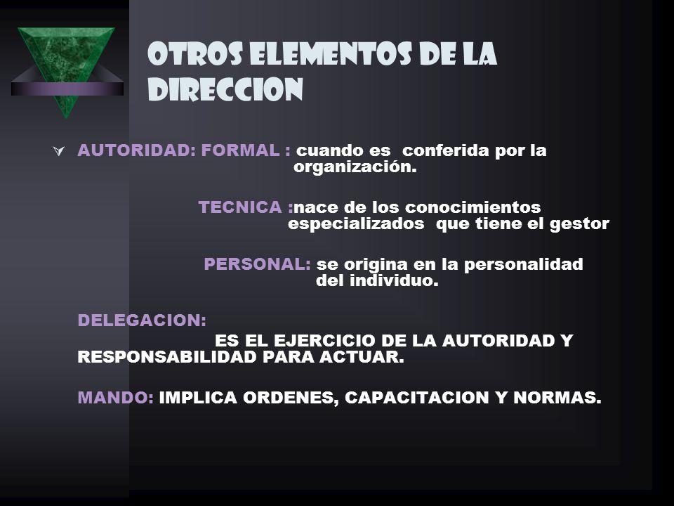 OTROS ELEMENTOS DE LA DIRECCION AUTORIDAD: FORMAL : cuando es conferida por la organización.