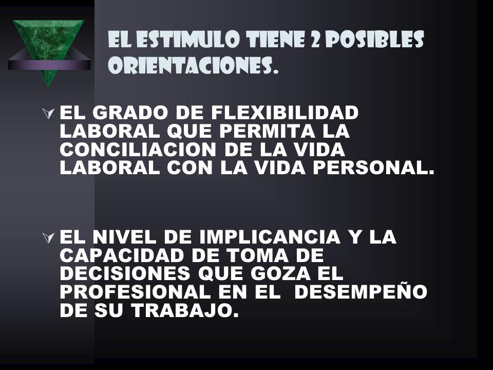 EL ESTIMULO TIENE 2 POSIBLES ORIENTACIONES.
