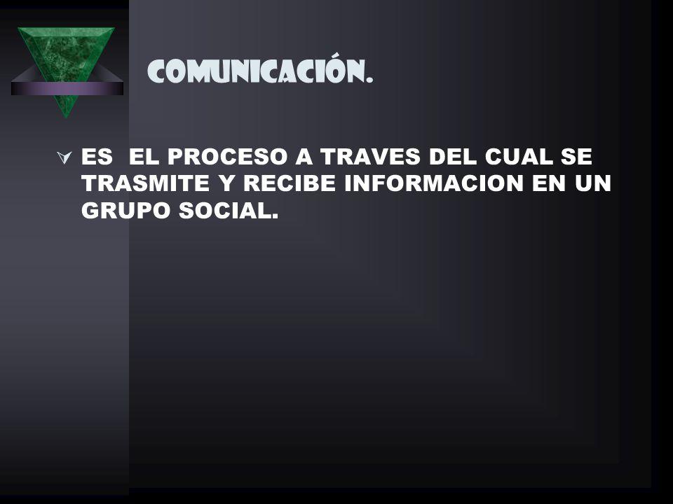 COMUNICACIÓN. ES EL PROCESO A TRAVES DEL CUAL SE TRASMITE Y RECIBE INFORMACION EN UN GRUPO SOCIAL.