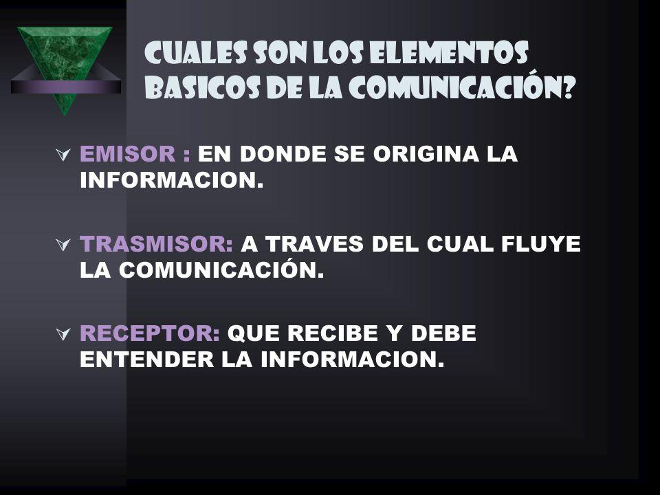 CUALES SON LOS ELEMENTOS BASICOS DE LA COMUNICACIÓN.