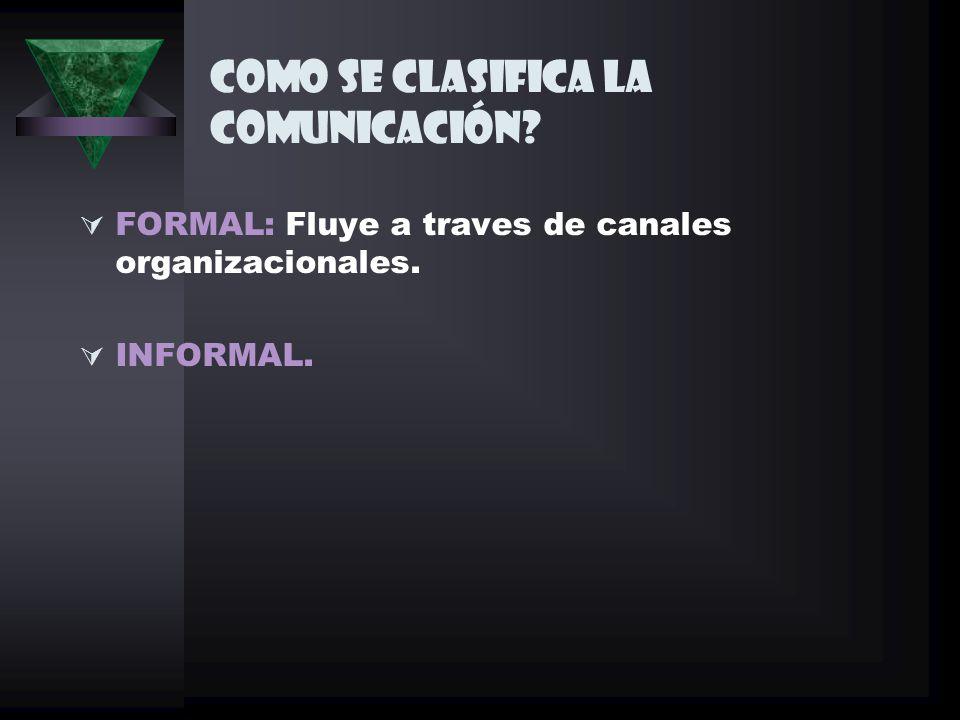 COMO SE CLASIFICA LA COMUNICACIÓN? FORMAL: Fluye a traves de canales organizacionales. INFORMAL.