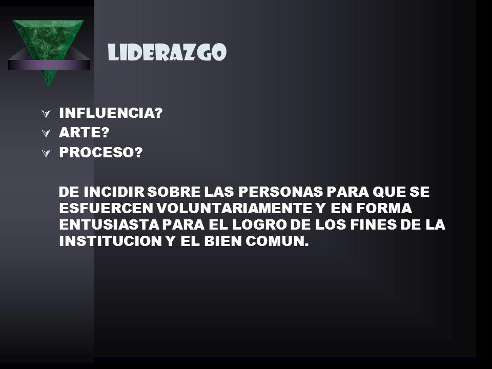 COMPONENTES DEL LIDERAZGO CAPACIDAD PARA USAR EL PODER CON EFICACIA Y DE UN MODO RESPONSABLE.