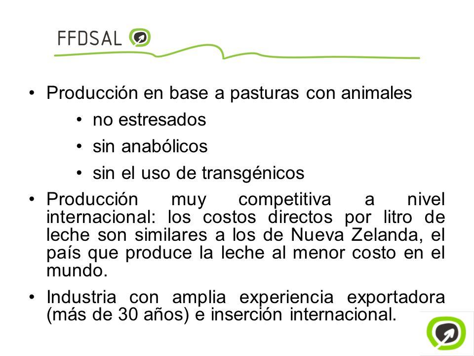 Producción en base a pasturas con animales no estresados sin anabólicos sin el uso de transgénicos Producción muy competitiva a nivel internacional: l