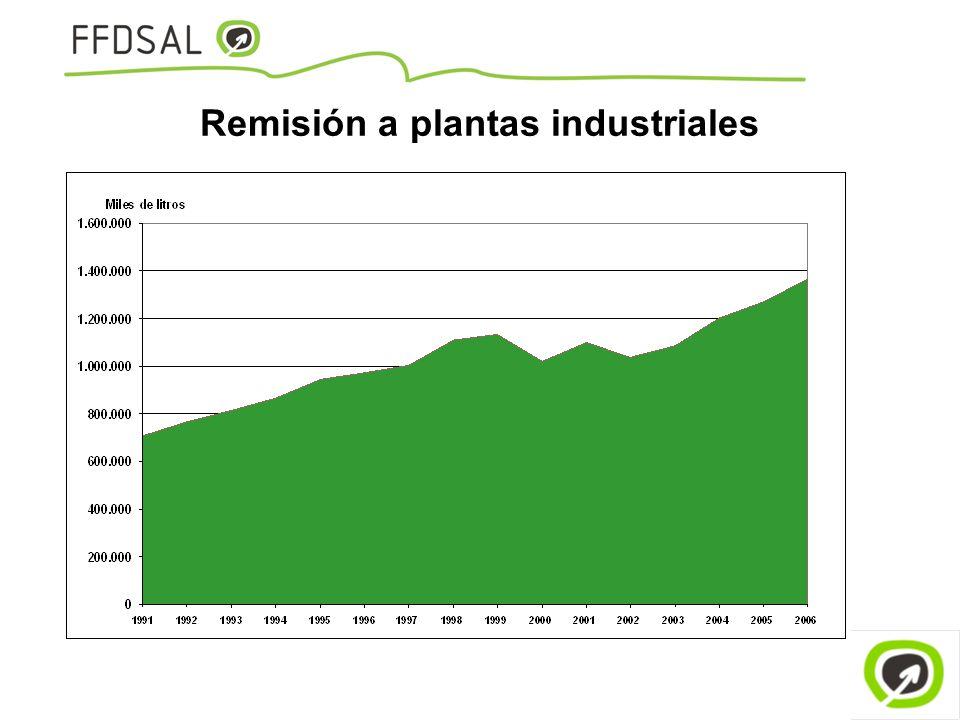 Remisión a plantas industriales