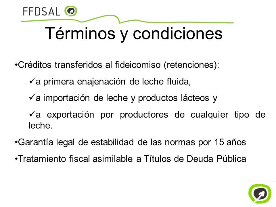 Créditos transferidos al fideicomiso (retenciones): a primera enajenación de leche fluida, a importación de leche y productos lácteos y a exportación