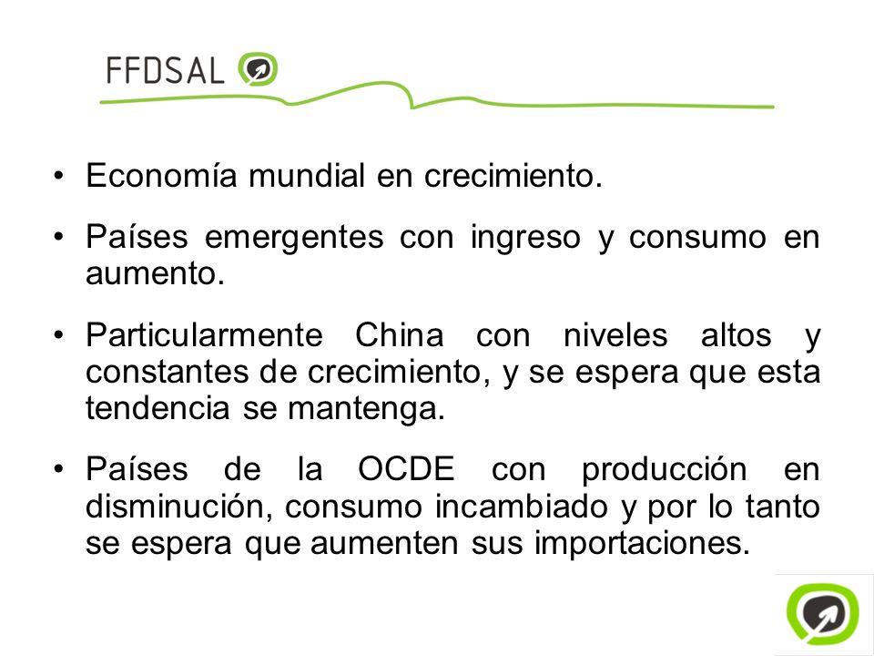 Economía mundial en crecimiento. Países emergentes con ingreso y consumo en aumento. Particularmente China con niveles altos y constantes de crecimien