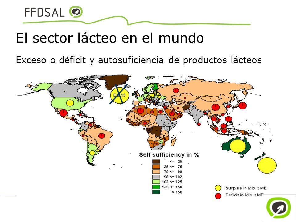 El sector lácteo en el mundo Exceso o déficit y autosuficiencia de productos lácteos