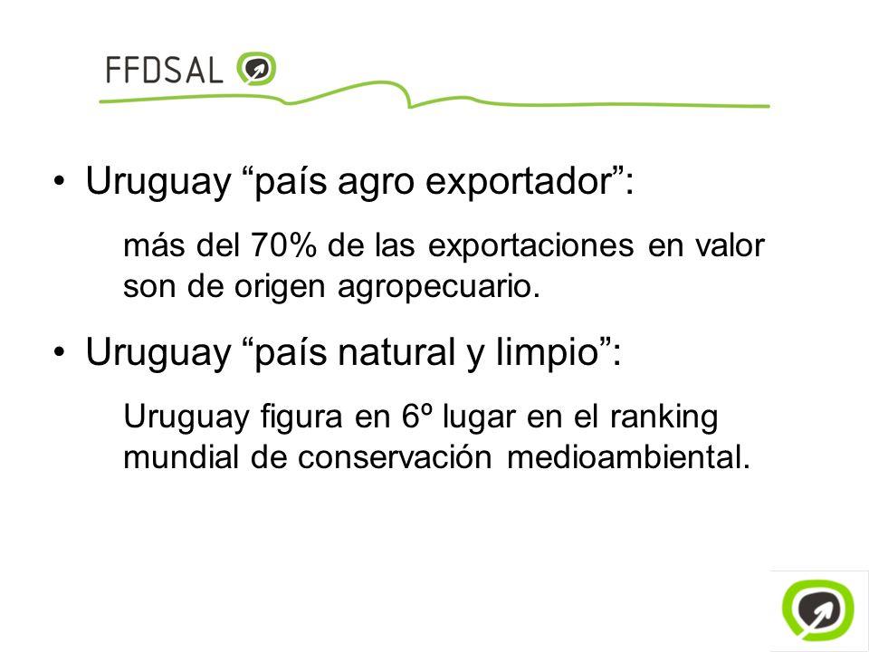 Uruguay país agro exportador: más del 70% de las exportaciones en valor son de origen agropecuario. Uruguay país natural y limpio: Uruguay figura en 6