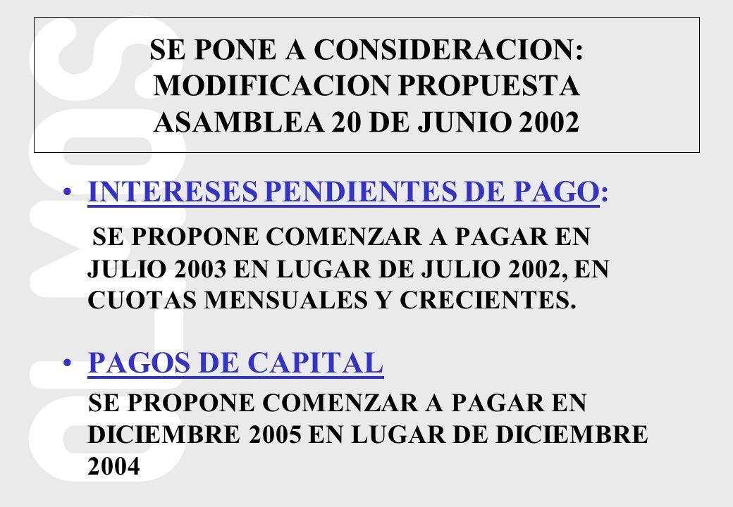 SE PONE A CONSIDERACION: MODIFICACION PROPUESTA ASAMBLEA 20 DE JUNIO 2002 INTERESES PENDIENTES DE PAGO: SE PROPONE COMENZAR A PAGAR EN JULIO 2003 EN LUGAR DE JULIO 2002, EN CUOTAS MENSUALES Y CRECIENTES.
