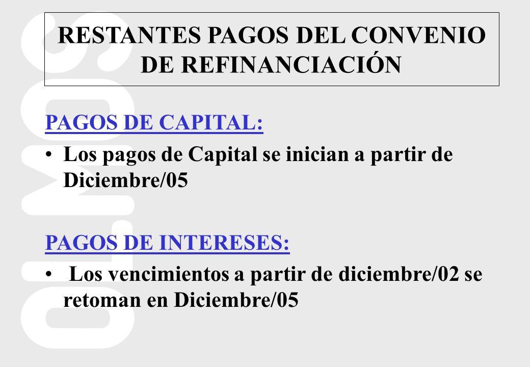 PAGOS DE CAPITAL: Los pagos de Capital se inician a partir de Diciembre/05 PAGOS DE INTERESES: Los vencimientos a partir de diciembre/02 se retoman en Diciembre/05 RESTANTES PAGOS DEL CONVENIO DE REFINANCIACIÓN