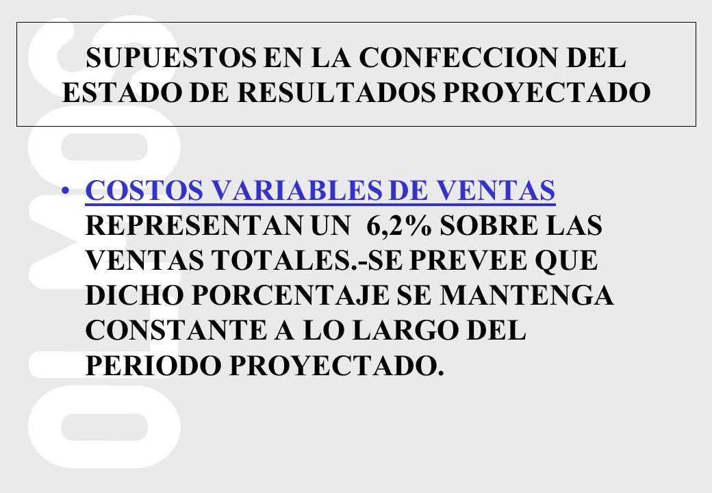 COSTOS VARIABLES DE VENTAS REPRESENTAN UN 6,2% SOBRE LAS VENTAS TOTALES.-SE PREVEE QUE DICHO PORCENTAJE SE MANTENGA CONSTANTE A LO LARGO DEL PERIODO PROYECTADO.