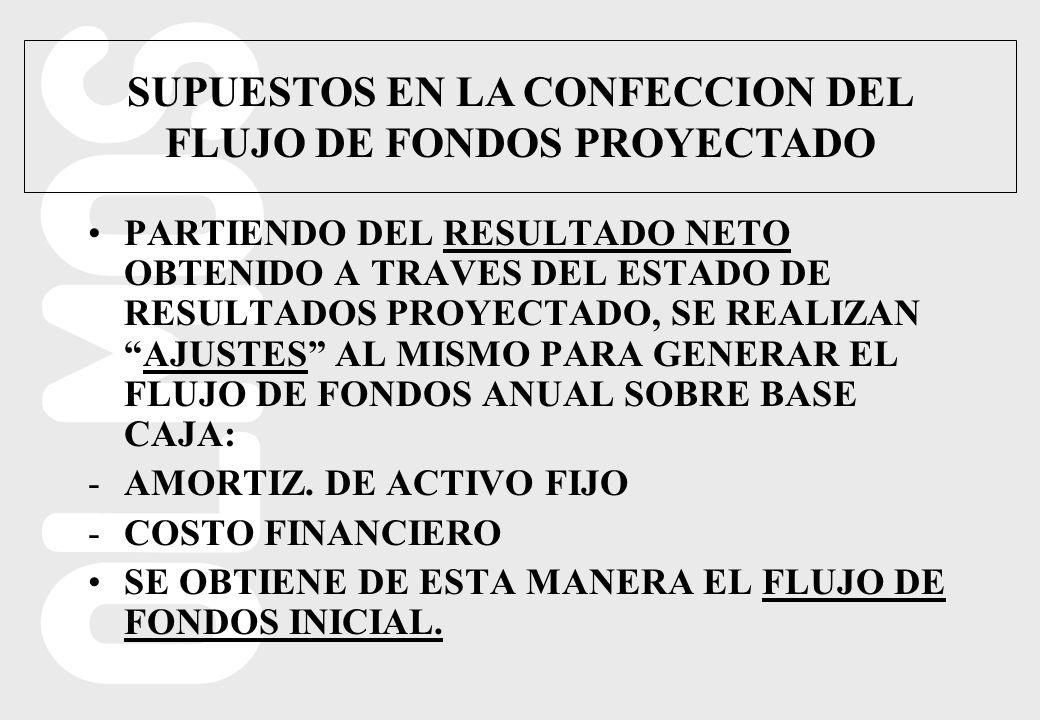 PARTIENDO DEL RESULTADO NETO OBTENIDO A TRAVES DEL ESTADO DE RESULTADOS PROYECTADO, SE REALIZANAJUSTES AL MISMO PARA GENERAR EL FLUJO DE FONDOS ANUAL SOBRE BASE CAJA: -AMORTIZ.