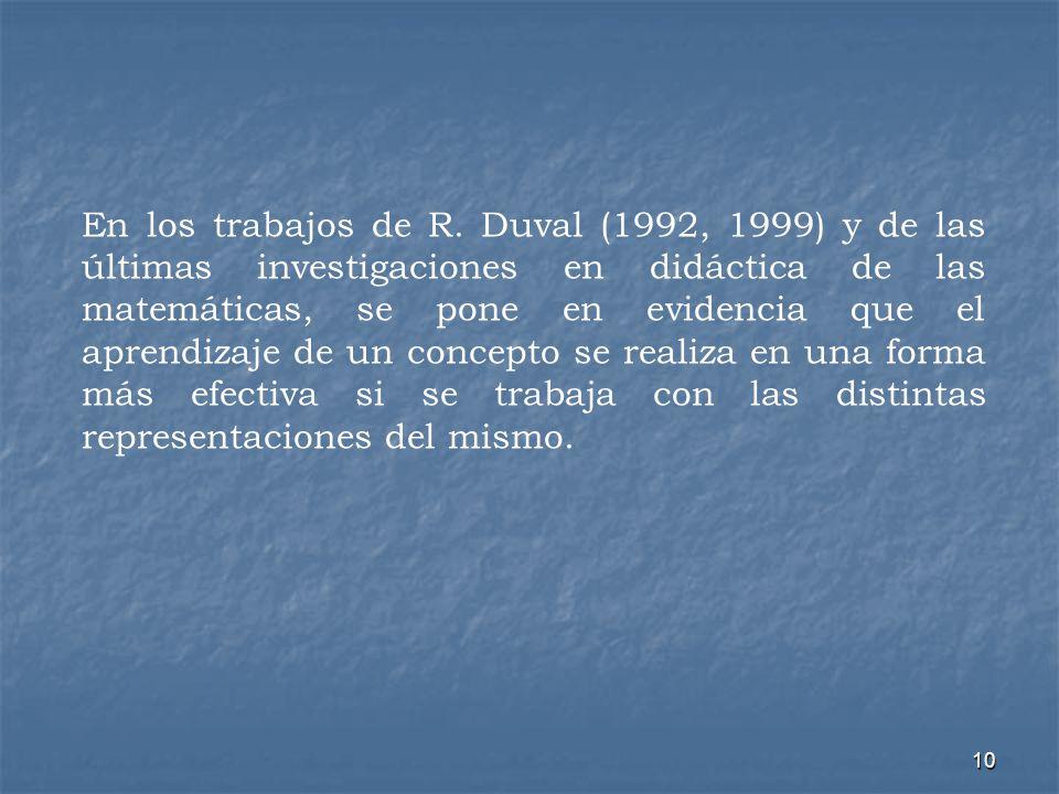 10 En los trabajos de R. Duval (1992, 1999) y de las últimas investigaciones en didáctica de las matemáticas, se pone en evidencia que el aprendizaje