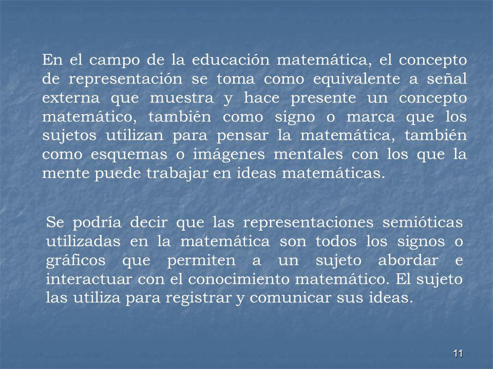 11 En el campo de la educación matemática, el concepto de representación se toma como equivalente a señal externa que muestra y hace presente un conce