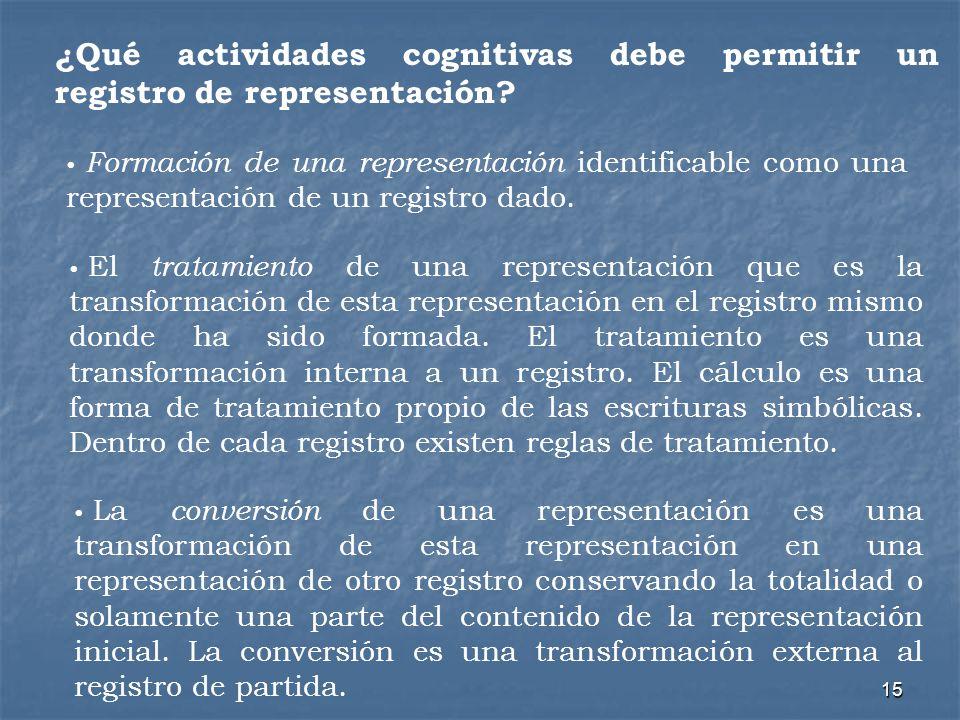 15 ¿Qué actividades cognitivas debe permitir un registro de representación? Formación de una representación identificable como una representación de u