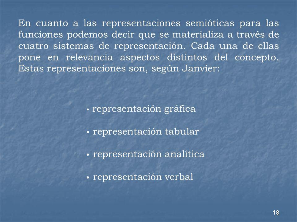 18 En cuanto a las representaciones semióticas para las funciones podemos decir que se materializa a través de cuatro sistemas de representación. Cada
