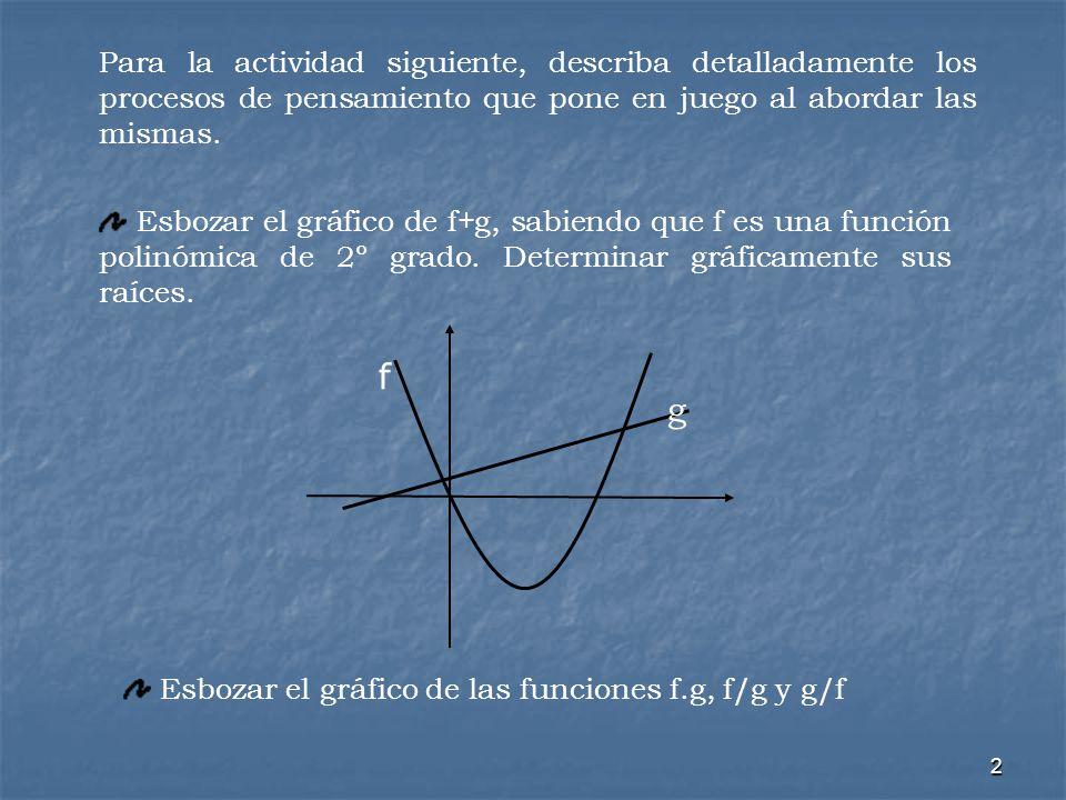 2 g f Esbozar el gráfico de f+g, sabiendo que f es una función polinómica de 2º grado. Determinar gráficamente sus raíces. Esbozar el gráfico de las f