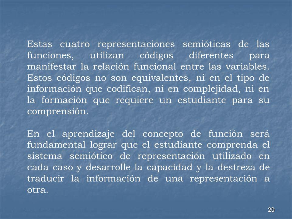 20 Estas cuatro representaciones semióticas de las funciones, utilizan códigos diferentes para manifestar la relación funcional entre las variables. E