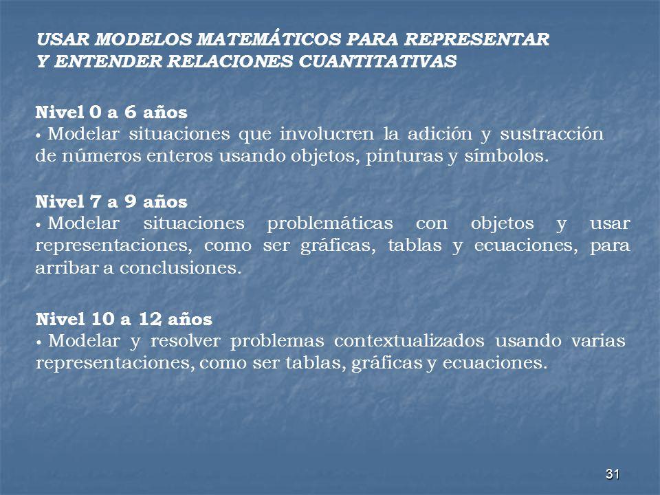 31 USAR MODELOS MATEMÁTICOS PARA REPRESENTAR Y ENTENDER RELACIONES CUANTITATIVAS Nivel 0 a 6 años Modelar situaciones que involucren la adición y sust