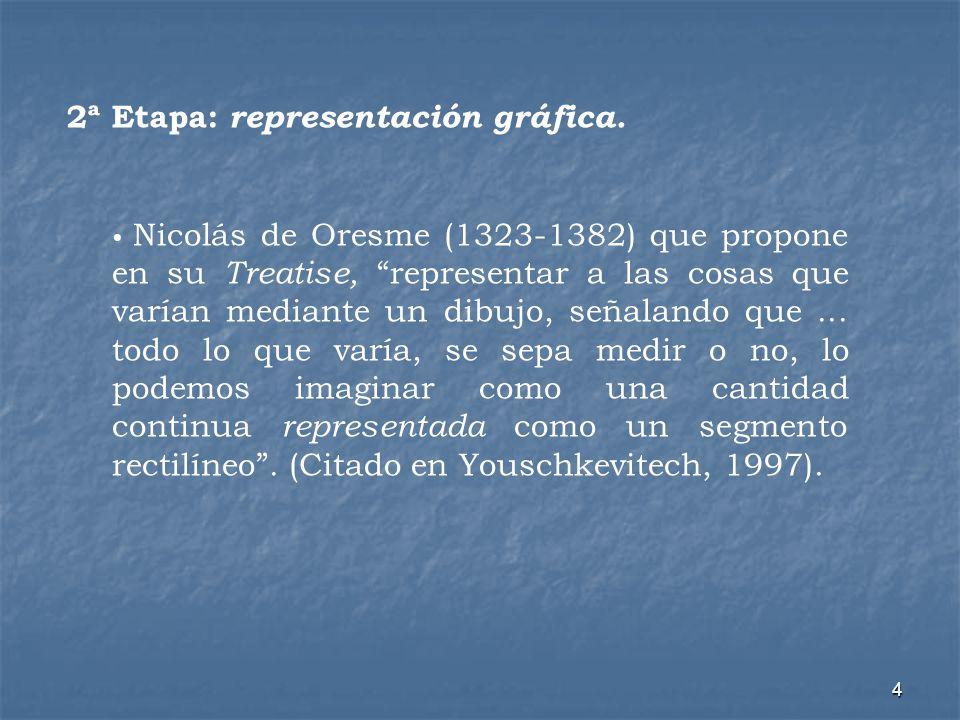 4 2ª Etapa: representación gráfica. Nicolás de Oresme (1323-1382) que propone en su Treatise, representar a las cosas que varían mediante un dibujo, s