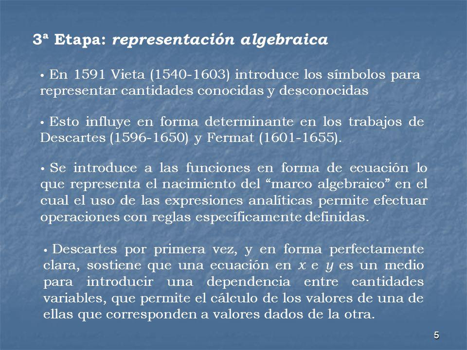 5 3ª Etapa: representación algebraica En 1591 Vieta (1540-1603) introduce los símbolos para representar cantidades conocidas y desconocidas Esto influ