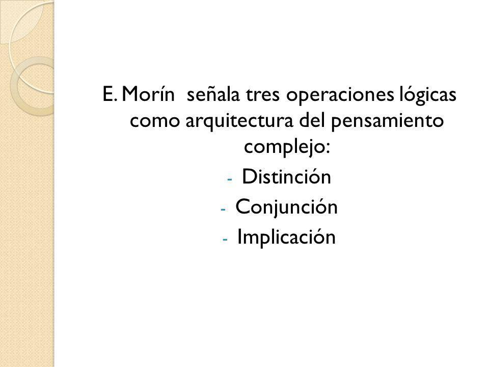 E. Morín señala tres operaciones lógicas como arquitectura del pensamiento complejo: - Distinción - Conjunción - Implicación